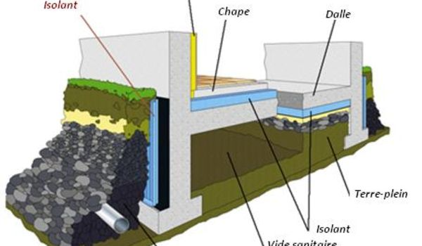 Choisir entre vide sanitaire et terre plain cr a concept dijon - Vide sanitaire maison passive ...