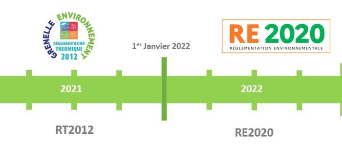 date application re2020